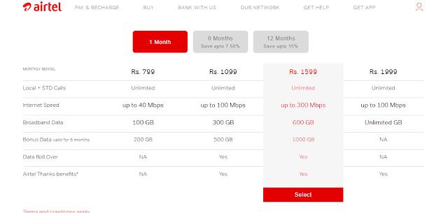 AIRTEL best broadband plans in India