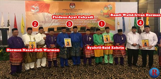 empat pasang calon pemimpin di daerah, masing-masing mendapatkan nomor urut seperti tampilan foto diatas