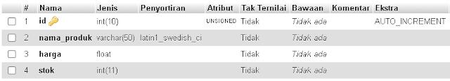 Struktur table tb_produk