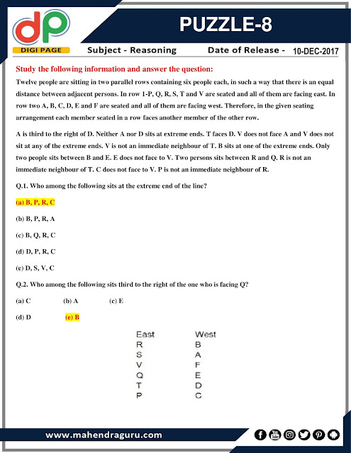 DP | Puzzle For IBPS Clerk | 10 - 12 - 2017