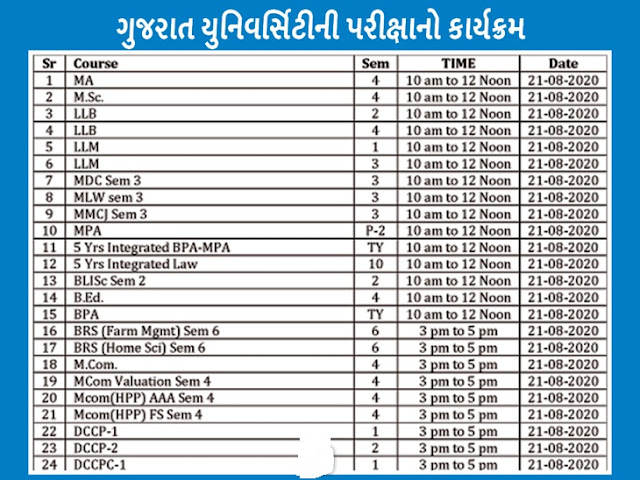 Education / Examination program of Gujarat University announced, know the list with time from 21st August to 31st August