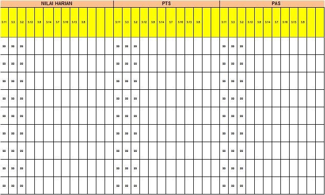 Aplikasi Raport Kelas 2 Semester 2 Tahun 2020 - Guru Krebet 3