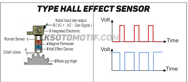 sensor camshaft type hall effect