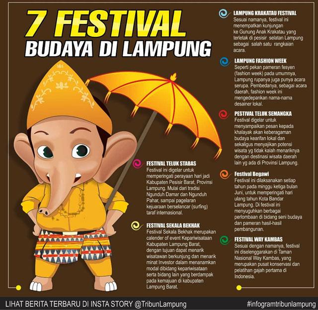 7 festival budaya di lampung
