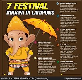 Jelajah Nusantara : 7 Festival Budaya di Lampung yang Diadakan Setiap Tahun
