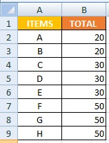 Subtotal Formula use in Excel with Example in Hindi