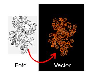 foto menjadi vektor coreldraw