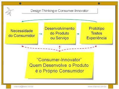 Facilitação de Workshop de Estrategia e Inovação - Treinamento Liderança com IDM Planejamento Decisão