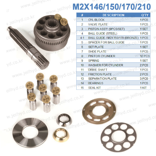 M2X146 M2X150 M2X170 M2X210 SWING MOTOR PARTS CYL BLOCK VALVE PLATE PISTON ASS'Y (9PCS/SET) BALL GUIDE (STEEL) BALL GUIDE / M2X150/170 (BRONZE) SPACER FOR BALL GUIDE SET PLATE SHOE PLATE PIN FOR CYLINDER SPRING  WASHER FOR CYLINDER DRIVE SHAFT FRICTION PLATE SEPARATION PLATE BEARINGS SEAL KIT