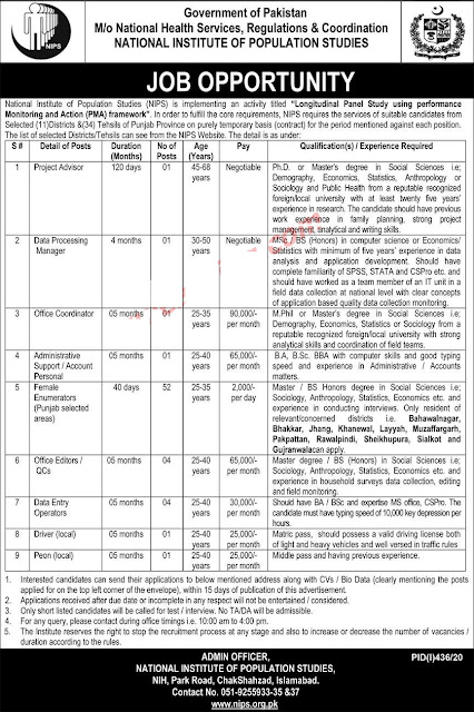 National Institute of Population Studies Islamabad Latest Jobs 2020