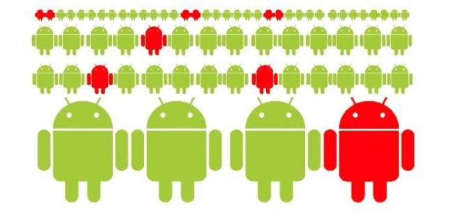 Descubren red de botnet Android asociada a la banca de clientes Rusos