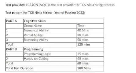 TCS Ninja Hiring - Year Of Passing 2022
