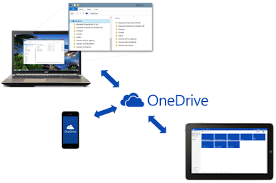 Free Download OneDrive (SkyDrive) 4.5 APK for Android