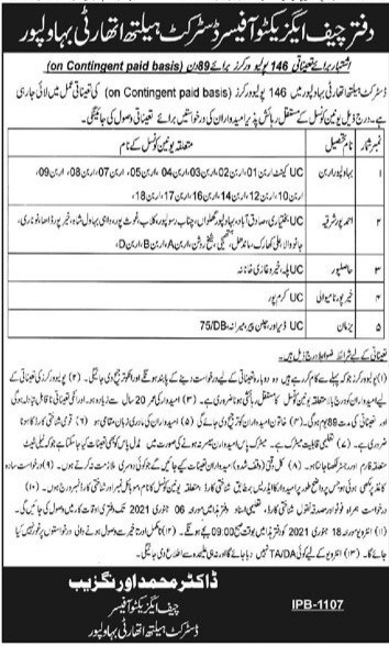 Polio Worker Jobs 2021-Health Department Jobs 2021/jobs in Ministry of Health 2021