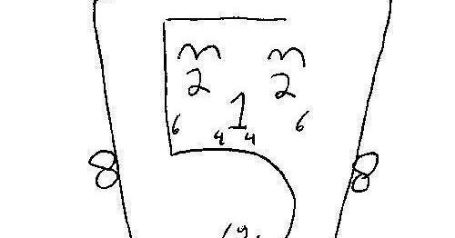 Dental Mnemonics: Location of Cranial Nerves