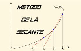 Métodos numéricos con python: Método de la secante