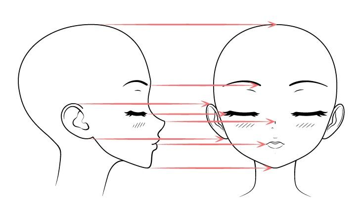 Proyeksi gambar wajah ciuman anime