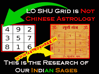 lo shu grid magical square by best numerologist in india