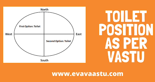Toilet Position As Per Vastu