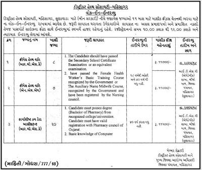 dhs-recruitment-Mahisagar-2018