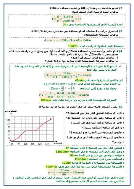 درس ملخص التناسبية السرعة المتوسطة مع تمارين مصححة السادس ابتدائي