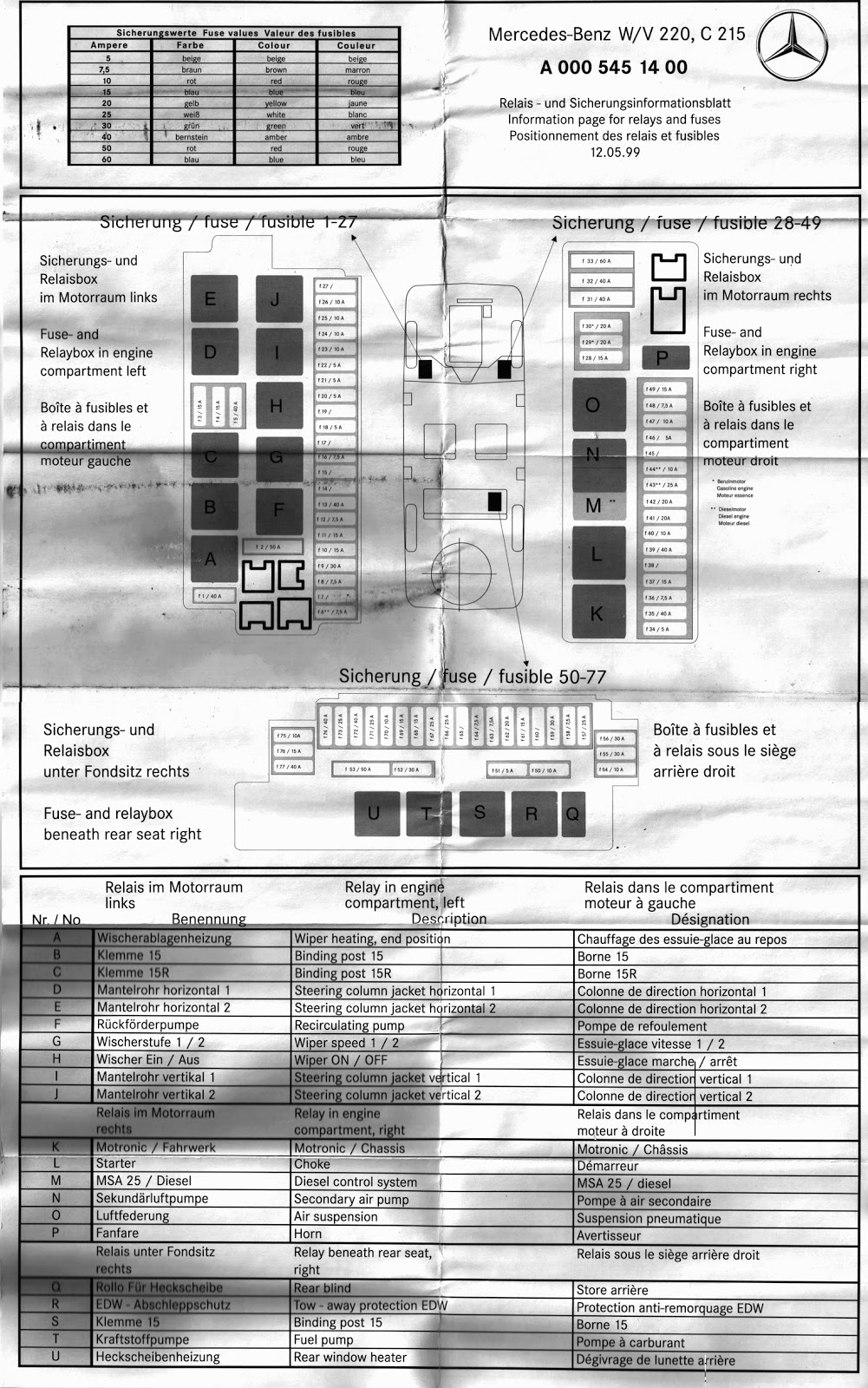 benz s430 fuse diagram wiring diagram 2001 Mercedes S500 Fuse Box Location