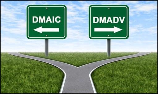 Seis Sigma - DMAIC e DMADV