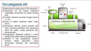 cara kerja thermal composter