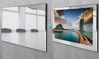 Different Modes of  Mirror TV