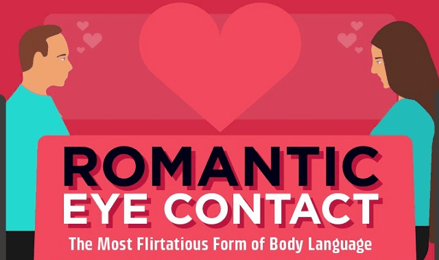 Romantic Eye Contact – The Most Flirtatious Form of Body Language
