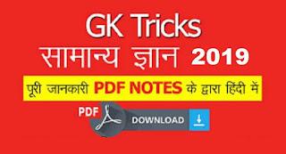 GK Short Tricks By Mohit Tezzas