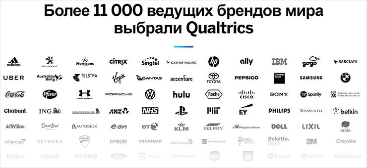 IPO Qualtrics