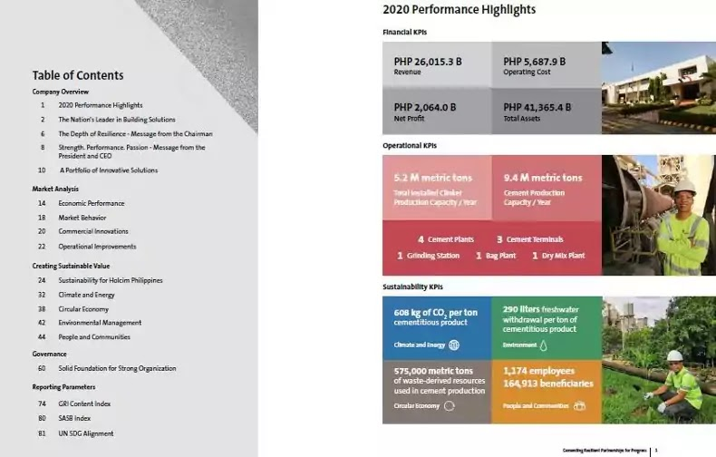 Holcim Philippines Integrated Annual Report
