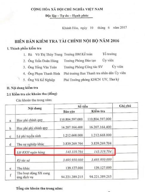 Có dấu hiệu tham ô hàng chục tỉ đồng ở Trường Đại học Nha Trang?