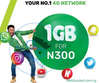 Glo New Daily Data Splash Plan - Get 1GB