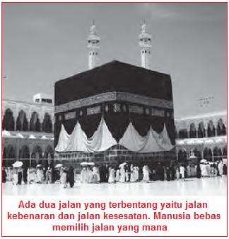 Kebebasan memilih dalam surah al-Kahfi ayat 29