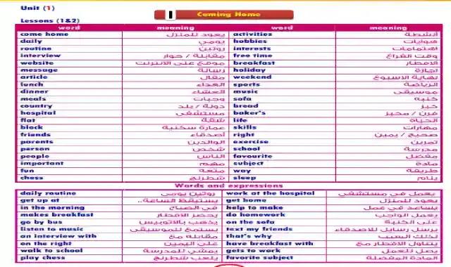 مذكرة اللغة الانجليزية للصف الثانى الاعدادى الترم الاول 2021 المنهج الجديد اعداد مستر حماده حشيش