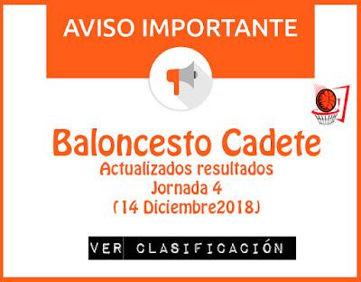 BALONCESTO CADETE: Actualizada clasificación Jornada 4