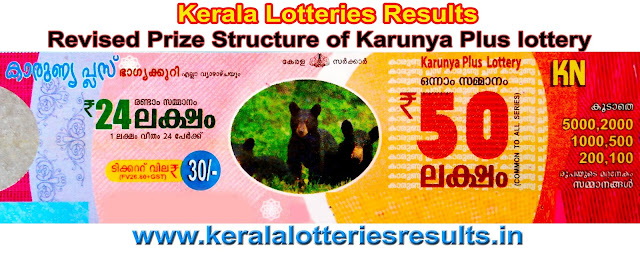 Karunya Plus kerala lottery new prize structure 2017-2018, kerala lottery prize list 2018, kerala lottery price today, prize structure of kerala lottery, kerala lottery, kerala lotteries, keralalotteriesresults,