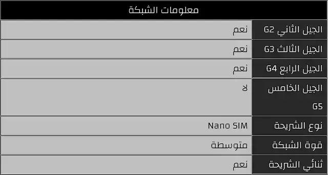 معلومات شبكة الهاتف Samsung Galaxy M31