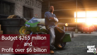 GTA 5 budget and profit