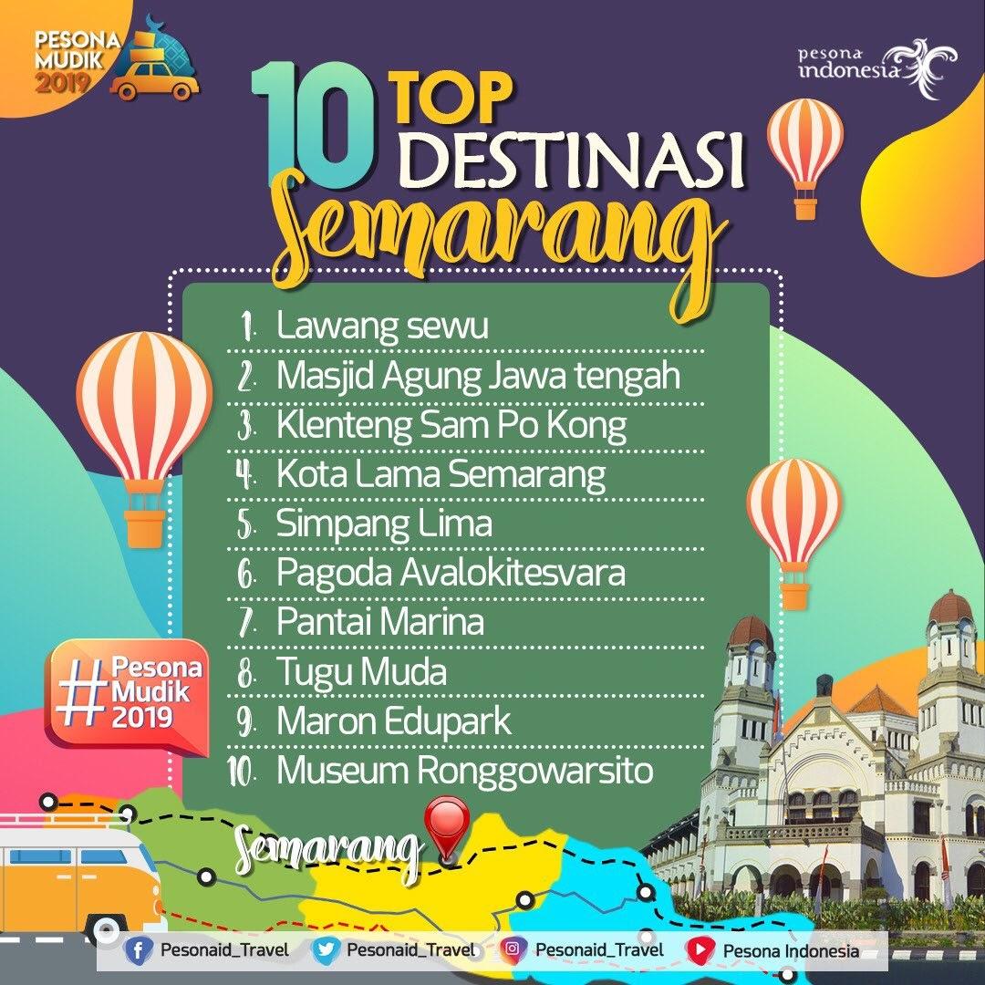 #PesonaMudik2019, Ini 10 Destinasi Menarik di Kota Semarang