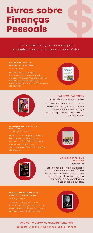 Infográfico com os 5 Livros de Finanças Pessoais para Iniciantes + Como Baixar Grátis