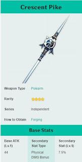 Rekomendasi Senjata Xiangling - Primordial Jade