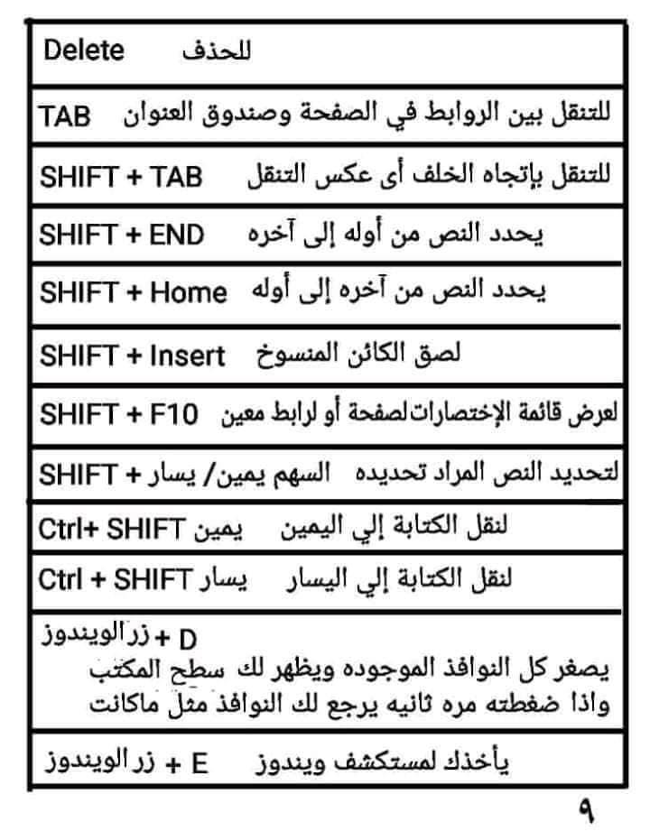 اسرار لوحة مفاتيح الكمبيوتر 8
