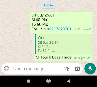 13-05-2020 Forex Trading Commodity Crude Oil Signal Prices