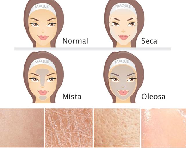 Como Identificar o seu Tipo de Pele - Tudo o que Precisa Saber! 2