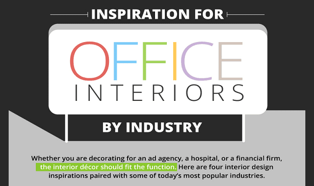 Inspiration for Office Interiors By Industry