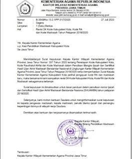 Surat Edaran Revisi SK Kode Kabupaten/ Kota, Kode RA dan Kode Madrasah Tahun Pelajaran 2019/2020