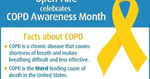 The Open Aire Cafe Copd Awareness The Facts